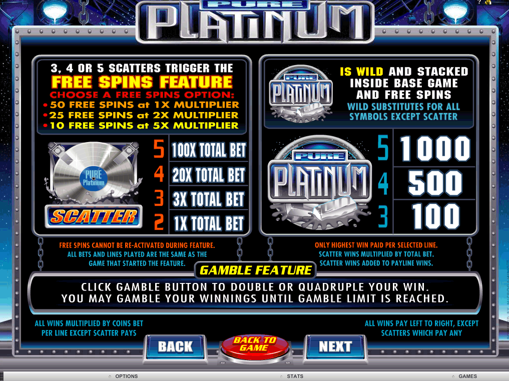 Pure Platinum Slot
